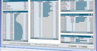 PHP Web Stat, estadísticas para tu sitio