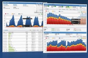 Histats, un completo servicio de estadísticas para tu web